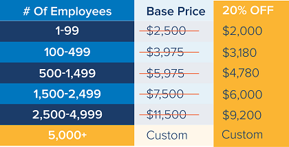 20-0400 SHRM Employee Engagement Survey Pricing Chart_v2.png
