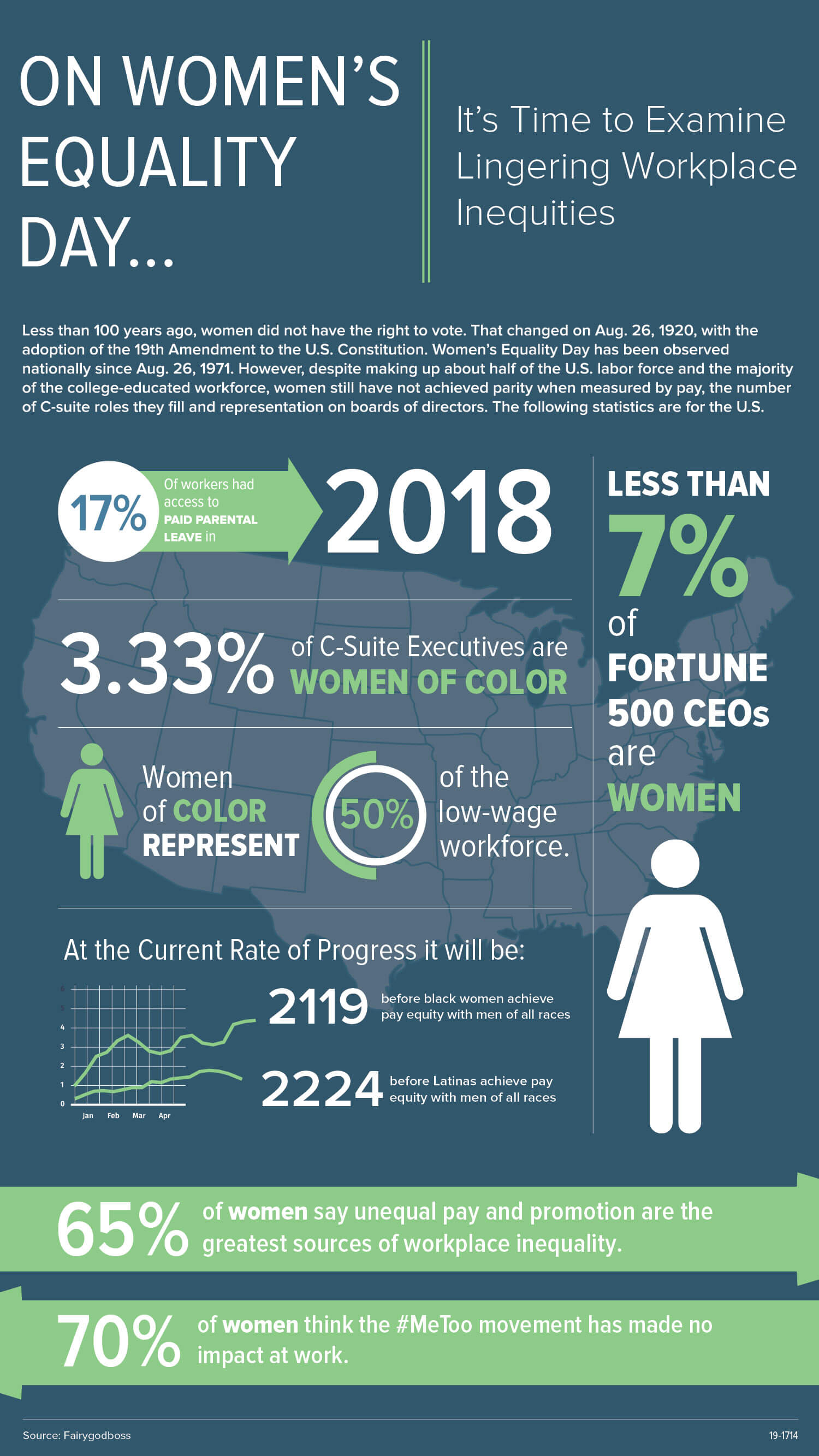 2019 Women's Equality Day infographic2.jpg