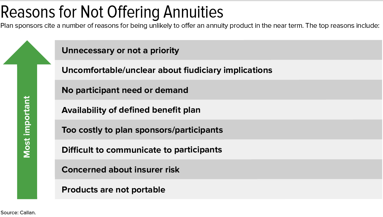 risk vs. readiness: the 401(k) plan annuity conundrum
