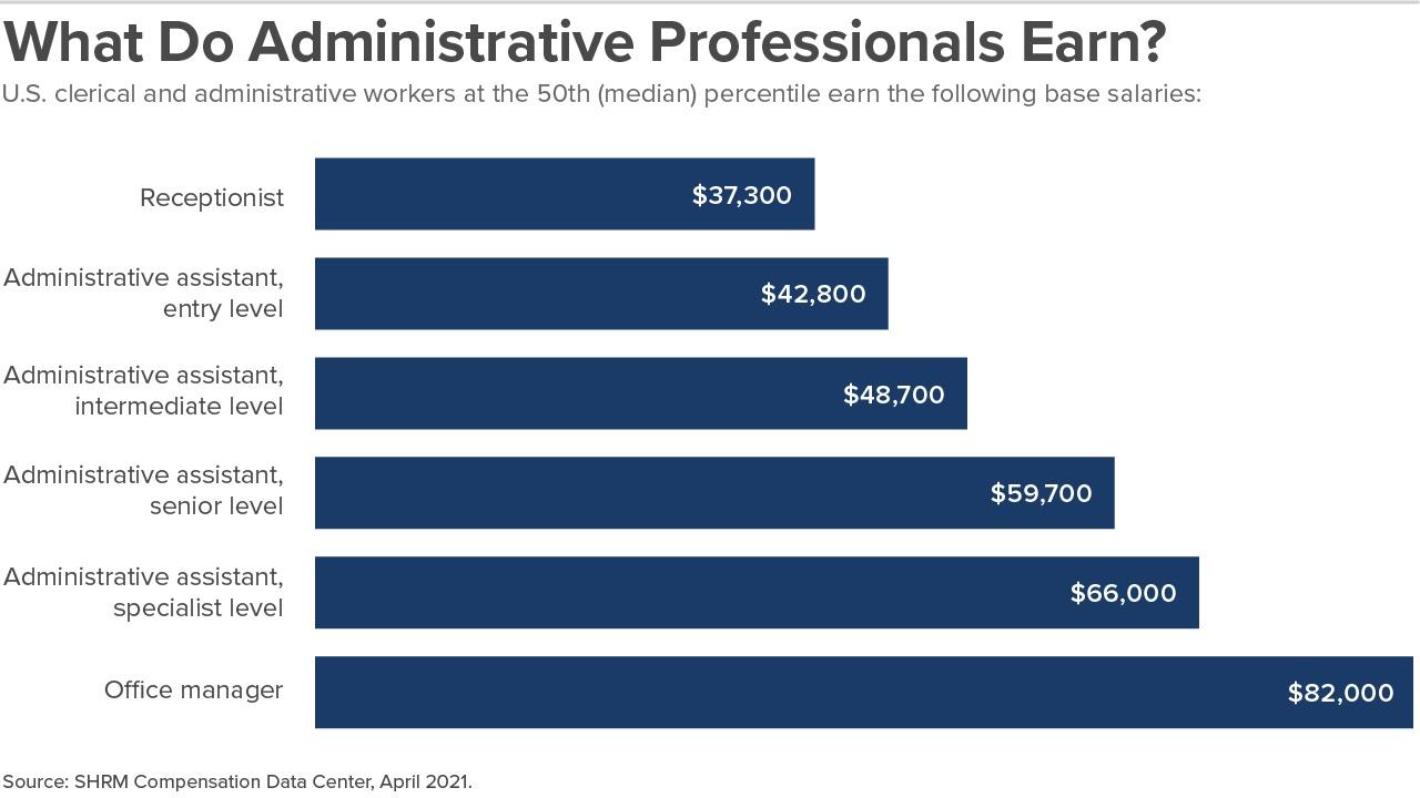 administrative-pros-earn-3.jpg