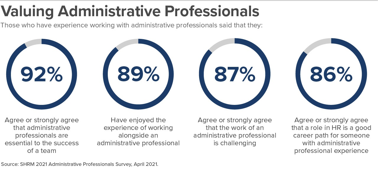 valuing-administrative-pros-2.jpg