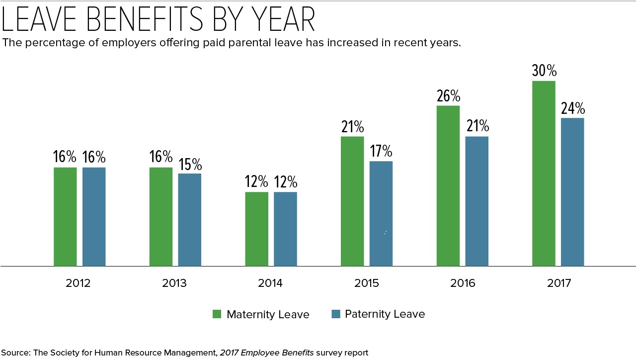 graph_leave-benefits-01.jpg
