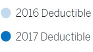 2017-deductibles-b.jpg