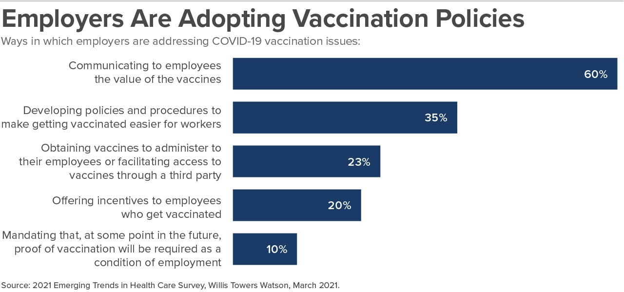 vaccination-policies 001-rev.jpg