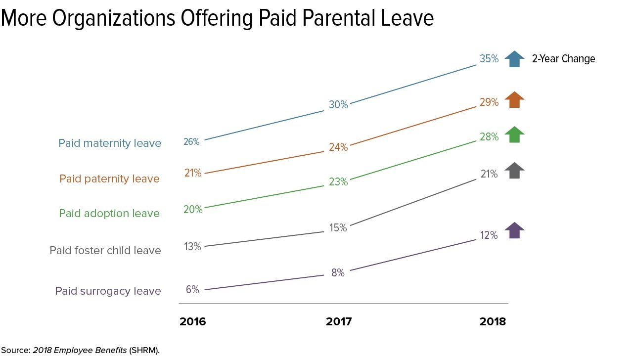 paid leave graph.jpg
