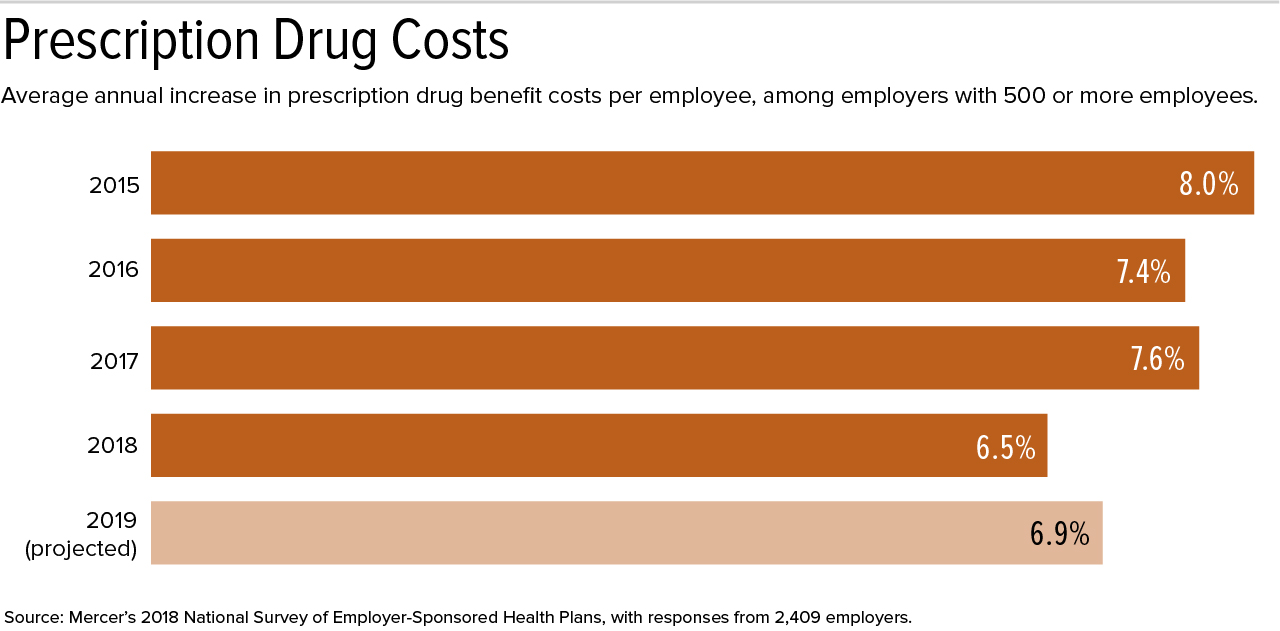 Drug Costs 2.jpg