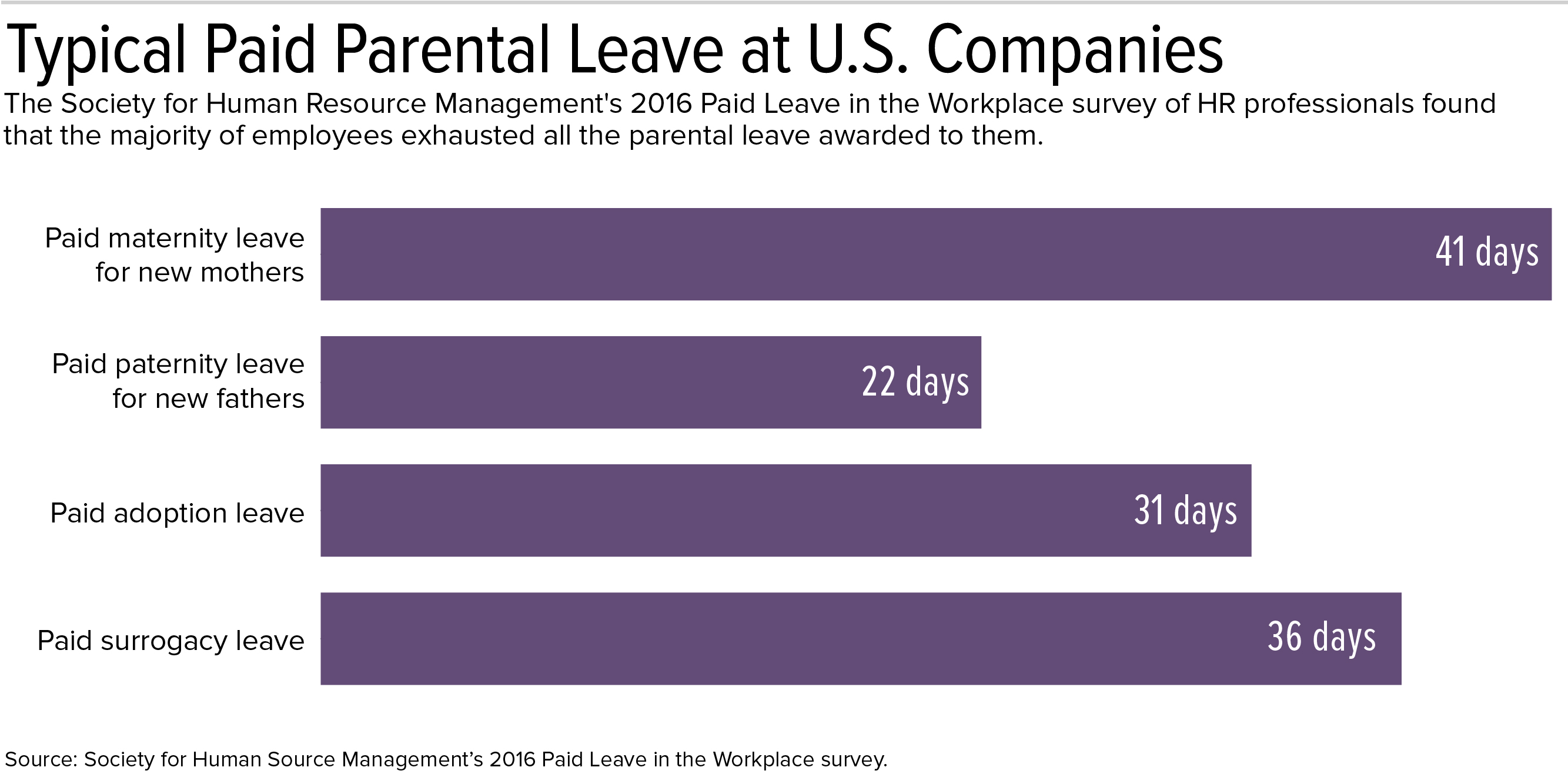 17-1560 Paid Parental Leave.jpg