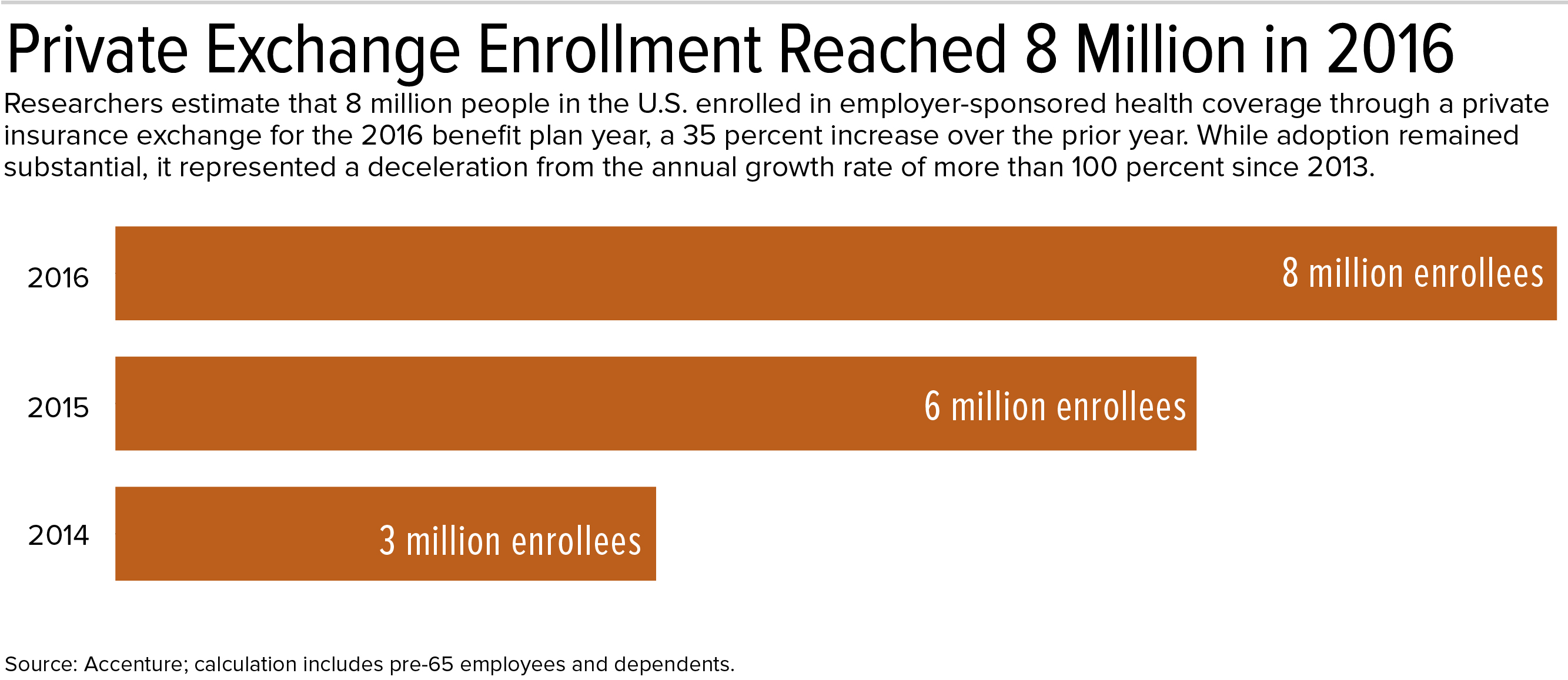 17-1500 Exchange Enrollment.jpg