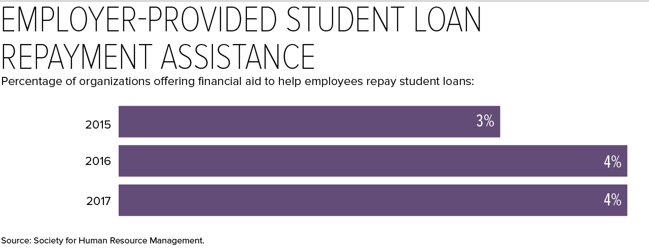 17-0752 student loan graph 1-2.jpg