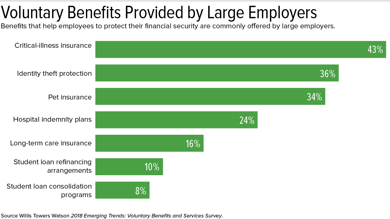 18-0594 Voluntary Benefits-01-2.jpg