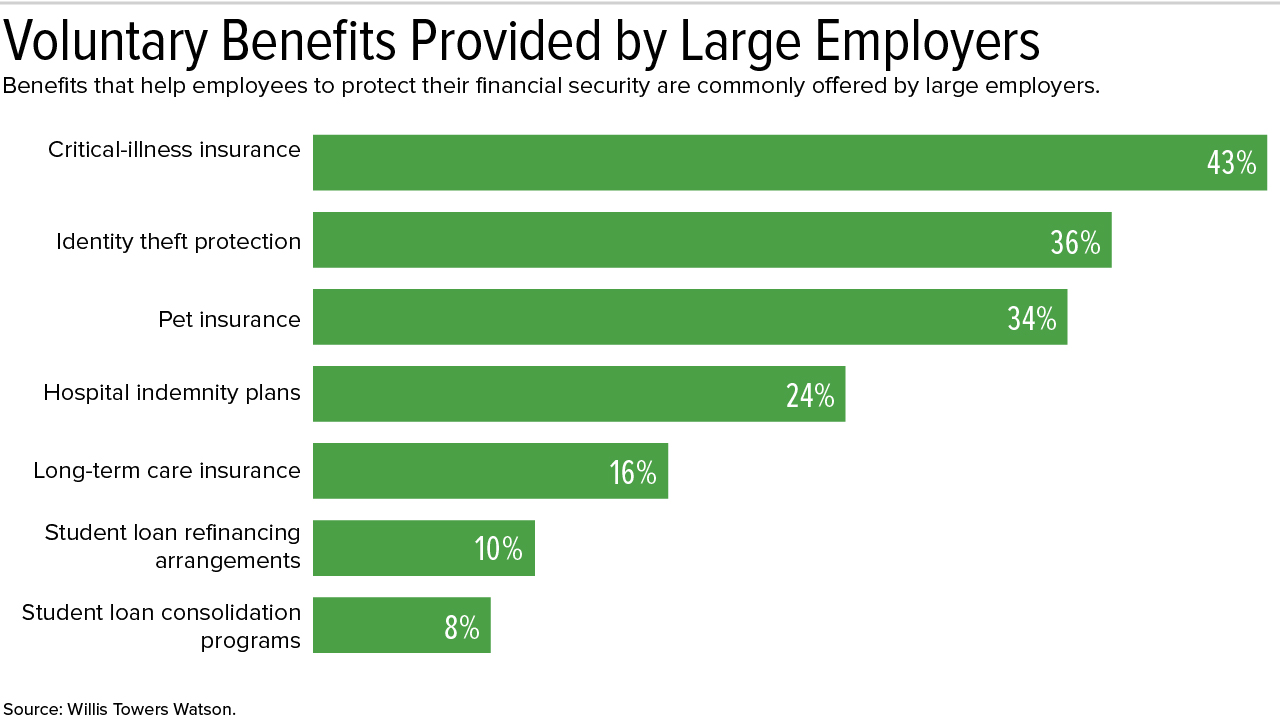 18-0594 Voluntary Benefits-01.jpg