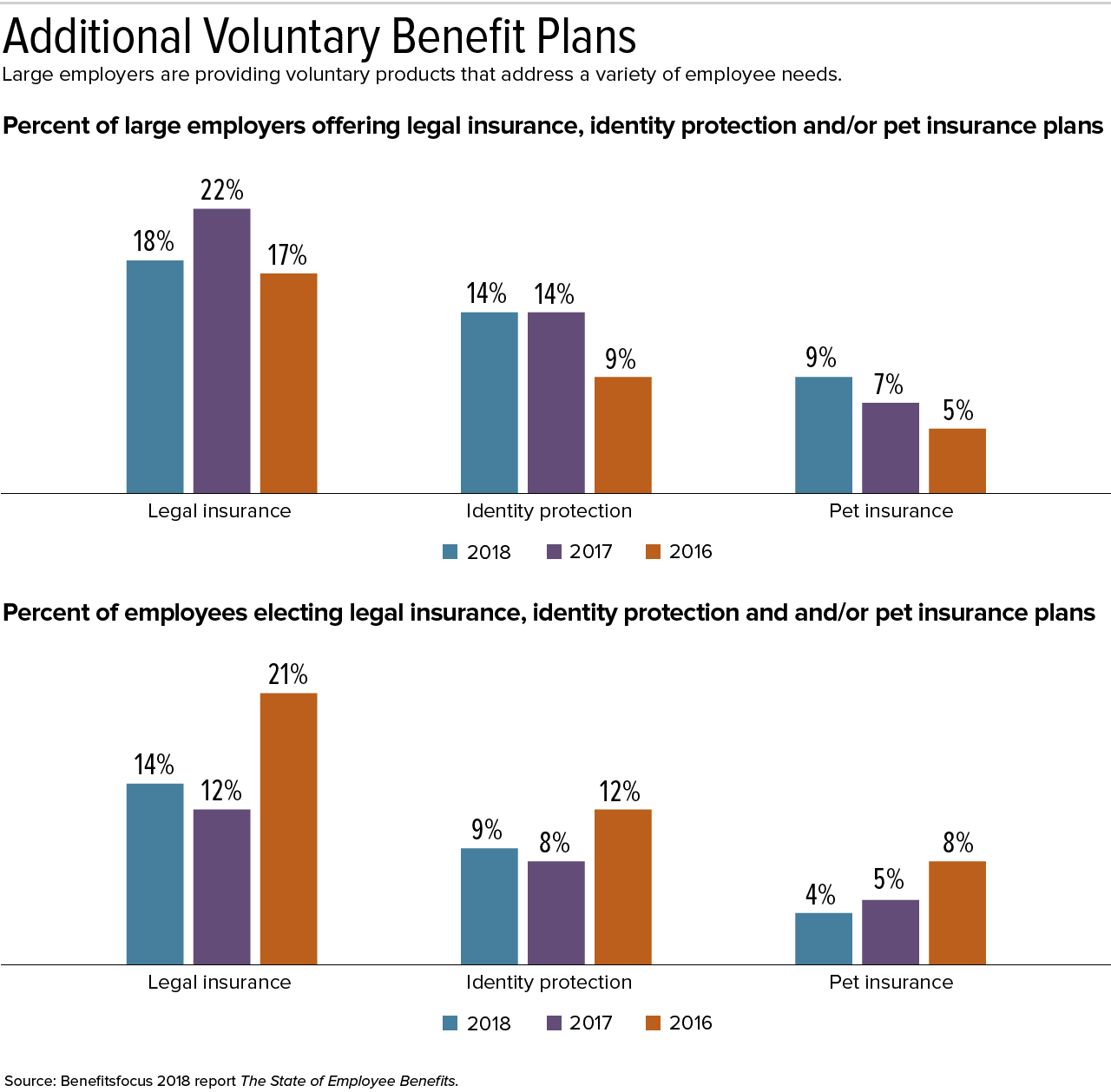 18-0594 Voluntary Benefits-03-3.jpg