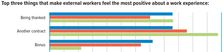 Gig work chart 2 -TOP.png