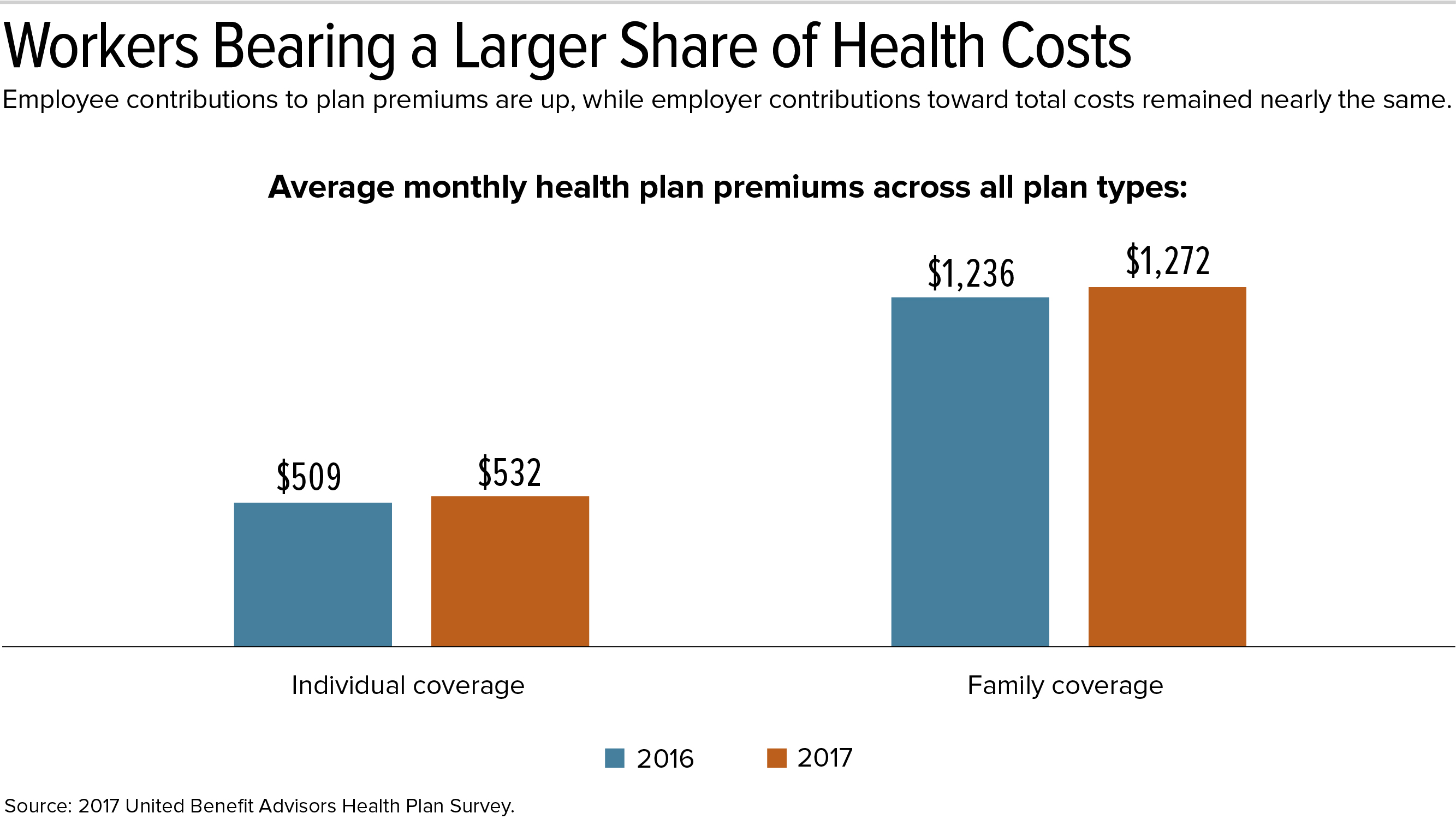 17-1453 Health Plan Costs 1-2.jpg
