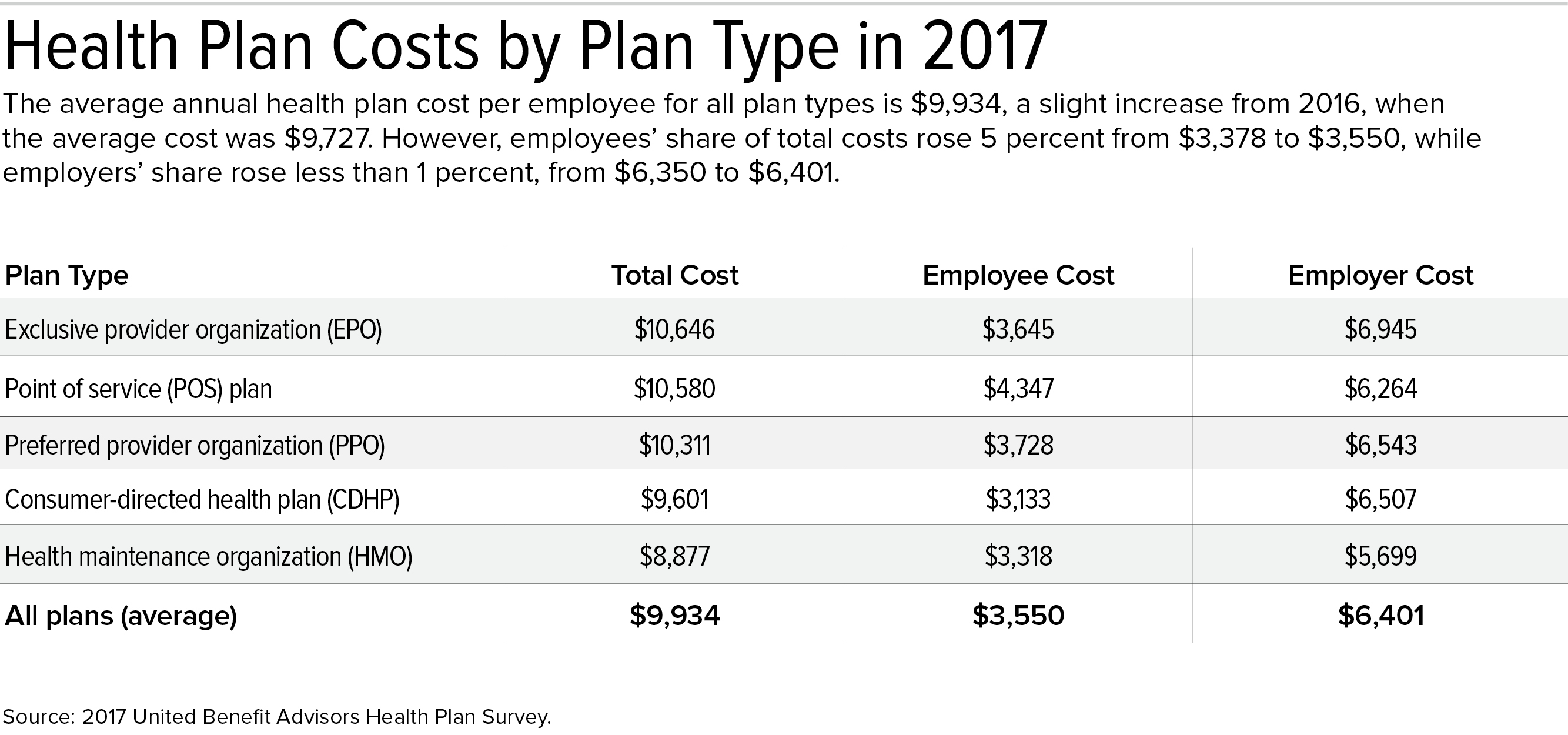 17-1453 Health Plan Costs 3-5.jpg