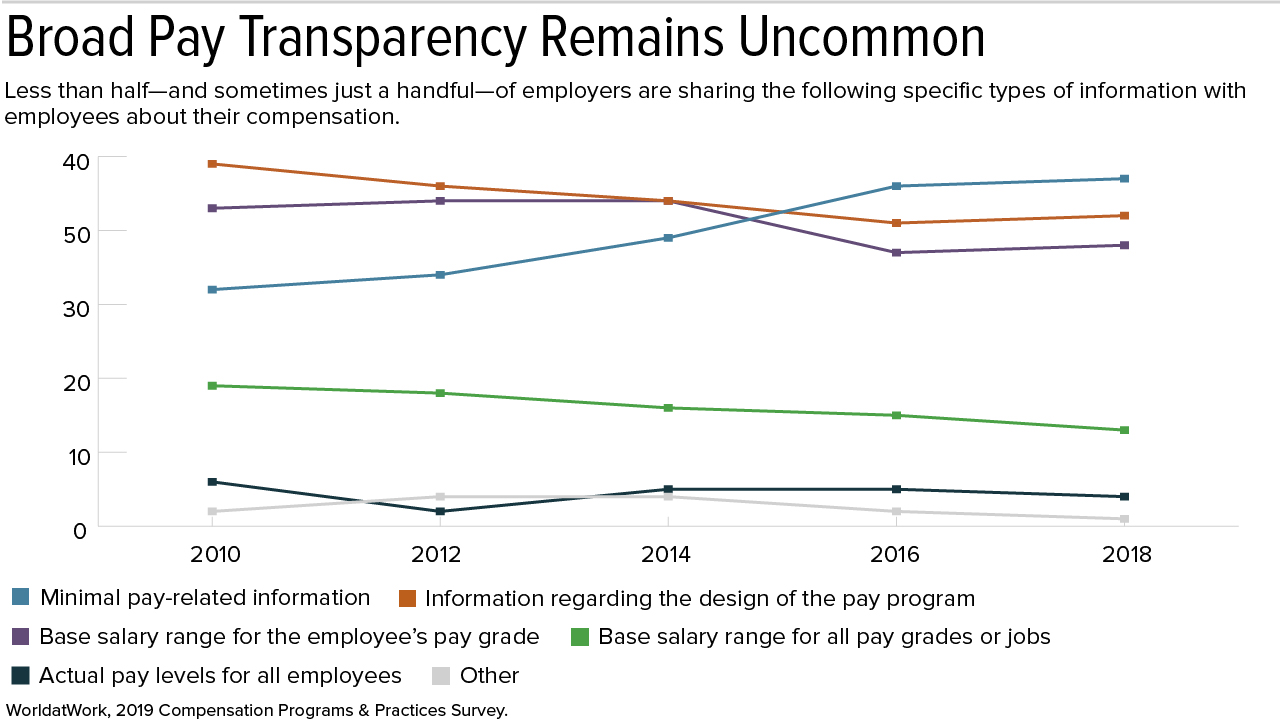Pay Transparency-creative.jpg