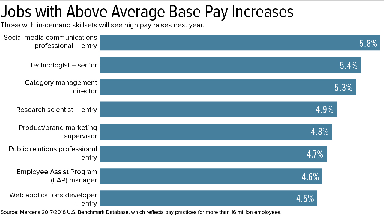 17-1345 Pay Increases-01.jpg