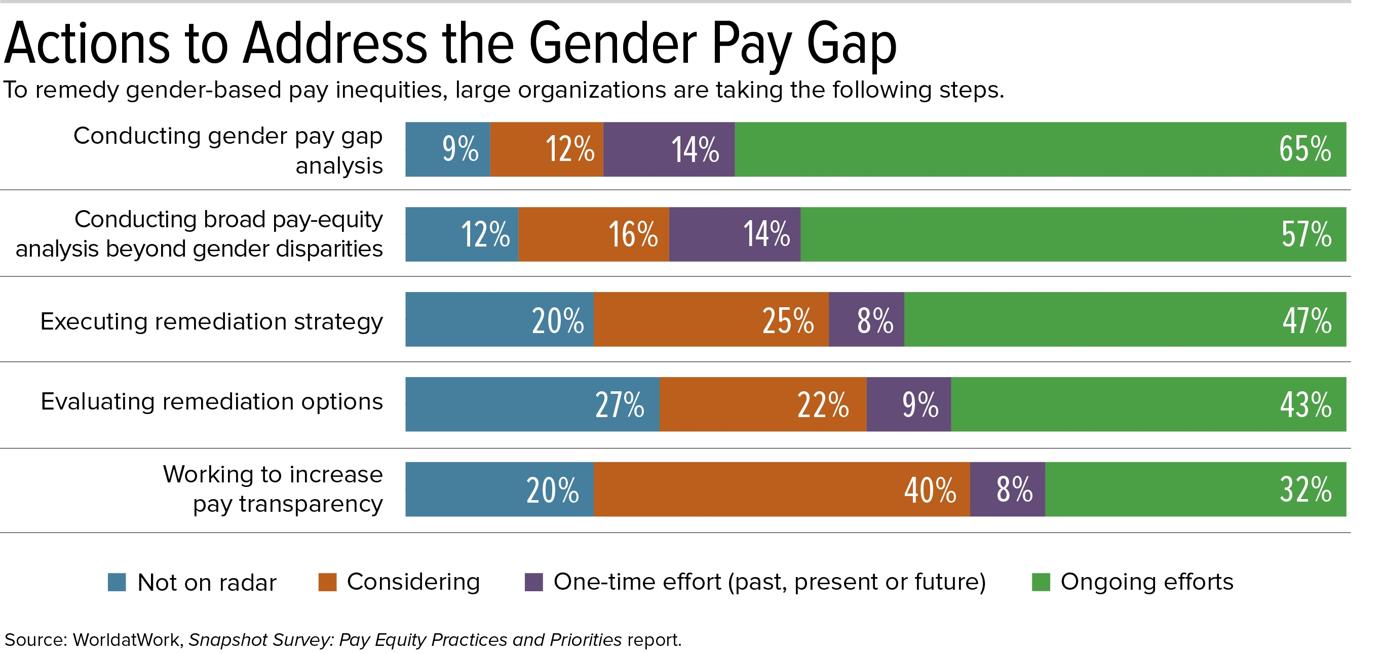 BN gender pay gap-2.jpg