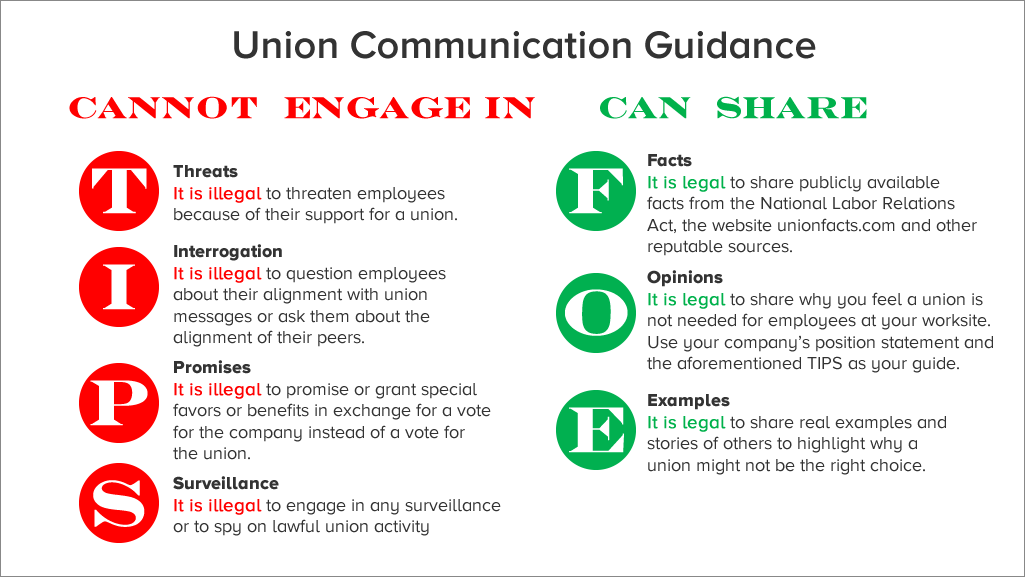 Union Communication Infographic