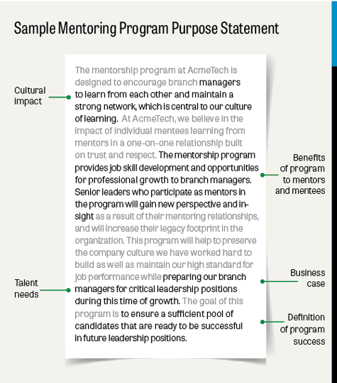 Sample Mentoring Program Purpose Statement