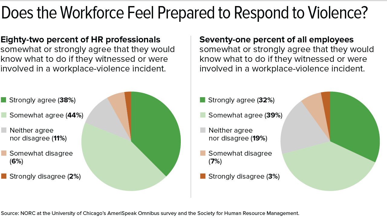 19-0588 Workplace Violence 2.png