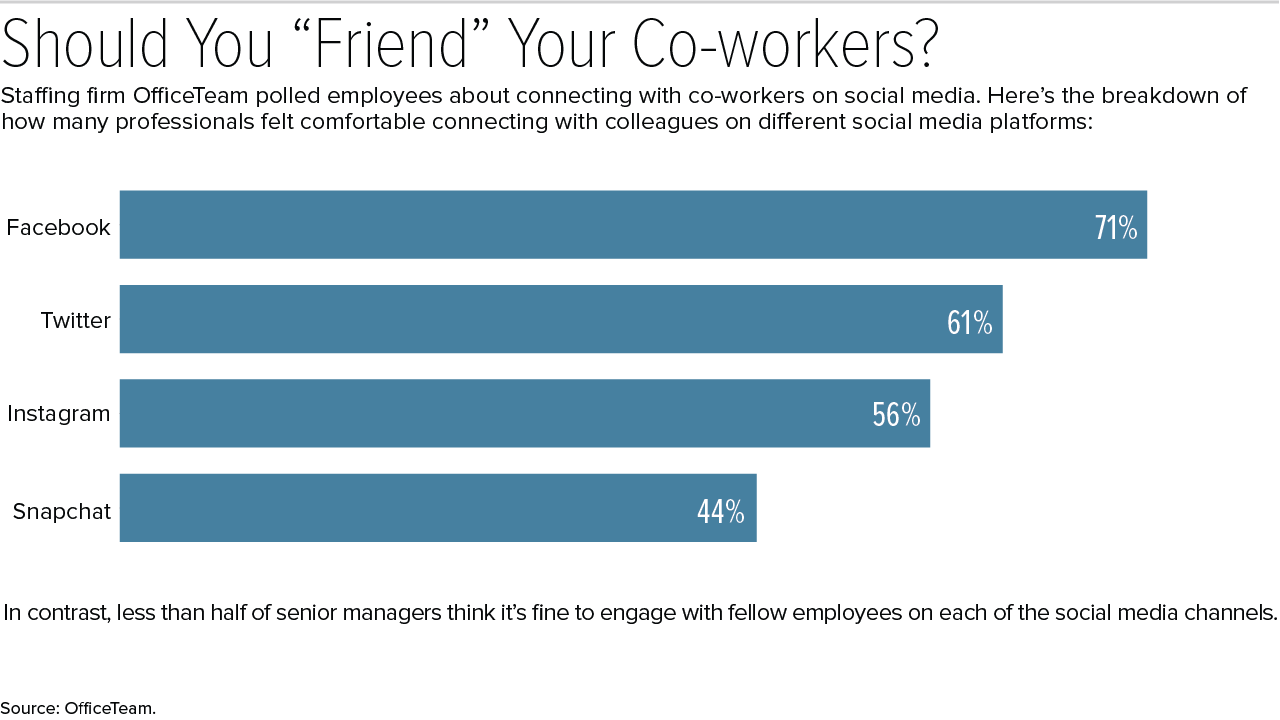 graph_social-media-coworkers3 (002).png