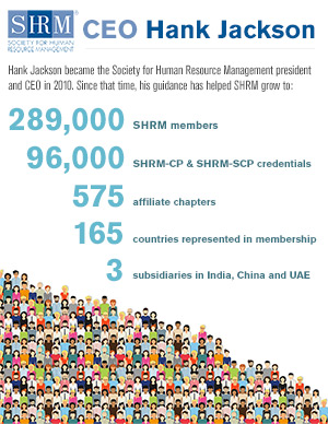 SHRM CEO Hank Jackson Infographic