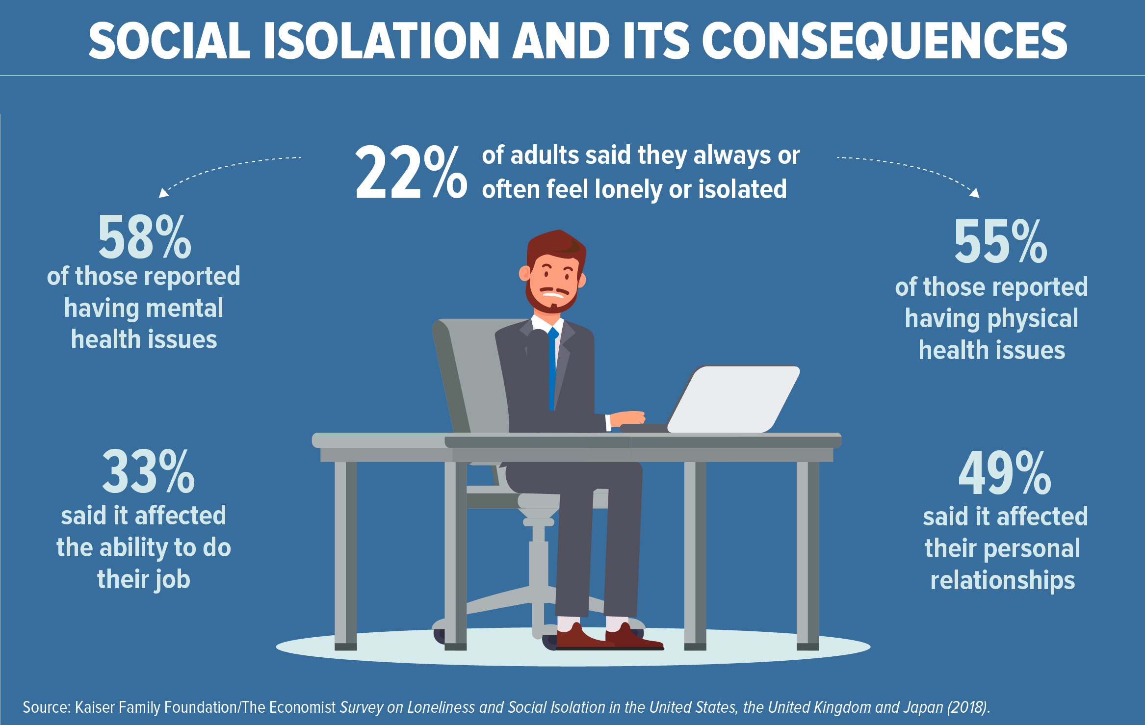 loneliness infograph-article.jpg