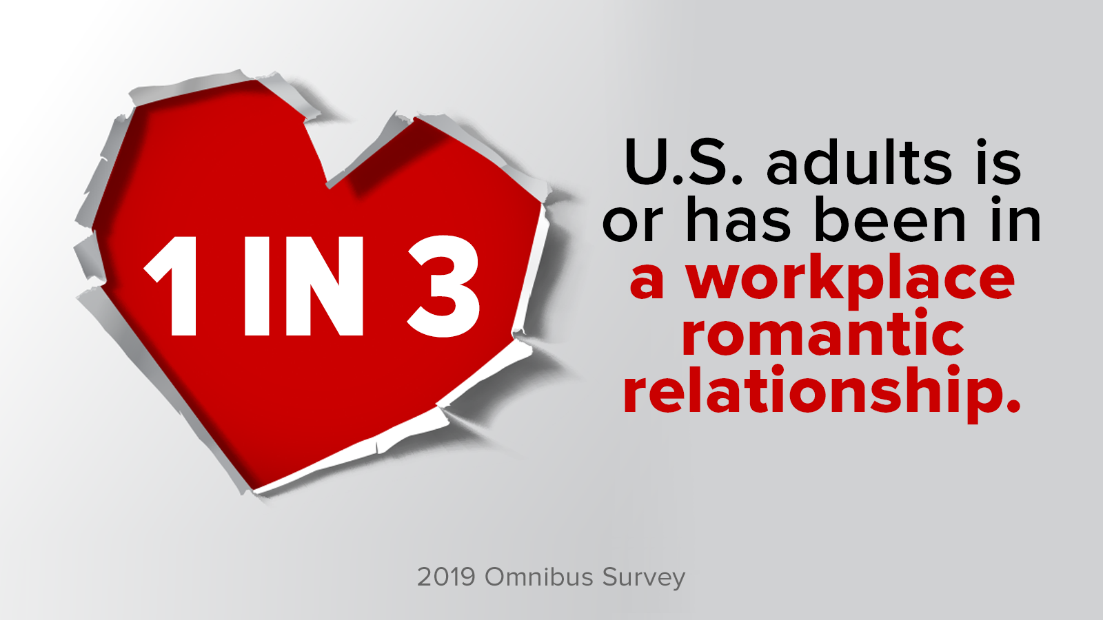 1 in 3 SHRM_WorkplaceRomance graphic.png